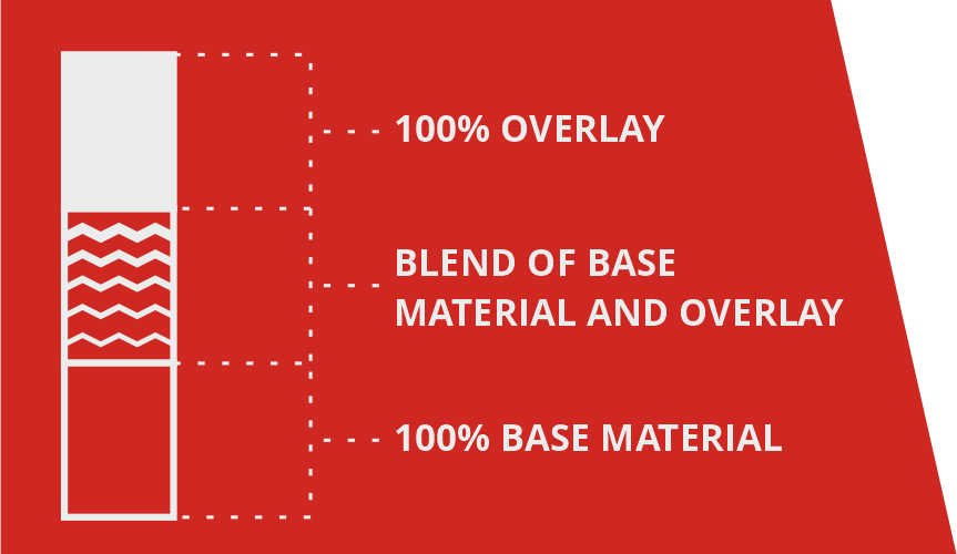 blend-of-base-material-and-overlay